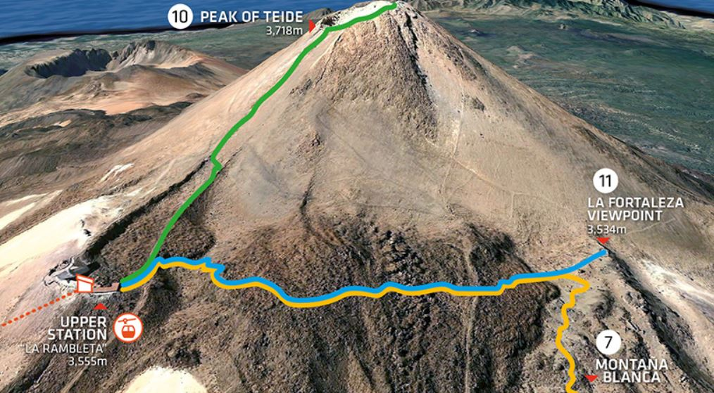 Trails Mount Teide Peak
